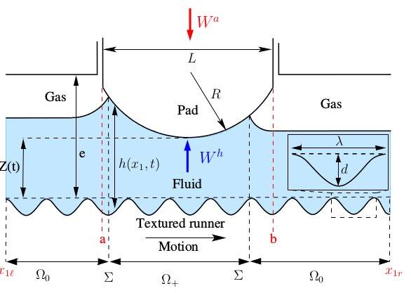 finite element method zienkiewicz pdf